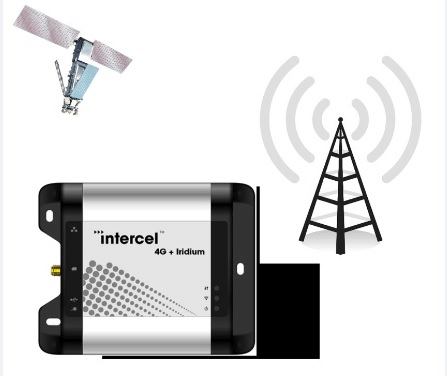 UltraSAM4W GPS Functionality